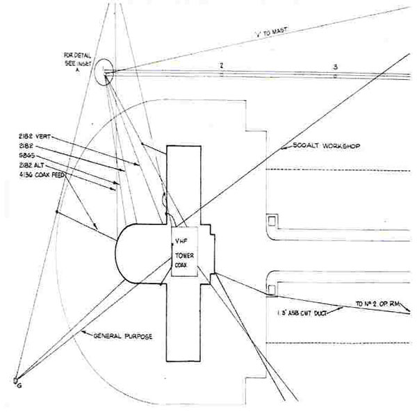 Receiving antenna layout at Auckland Radio, Musick Point