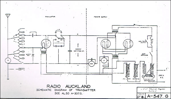 Small valve transmitter constructed by Mr Green in 1923