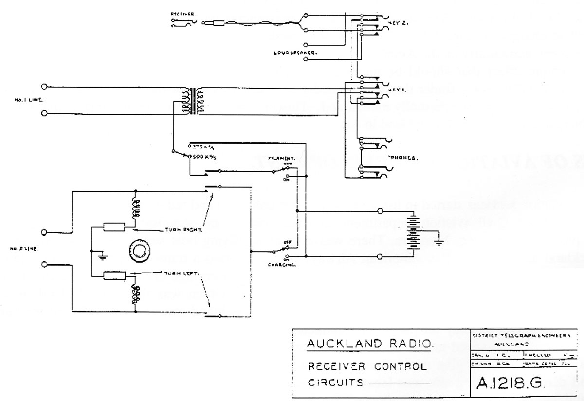 Remote receiver control circuits