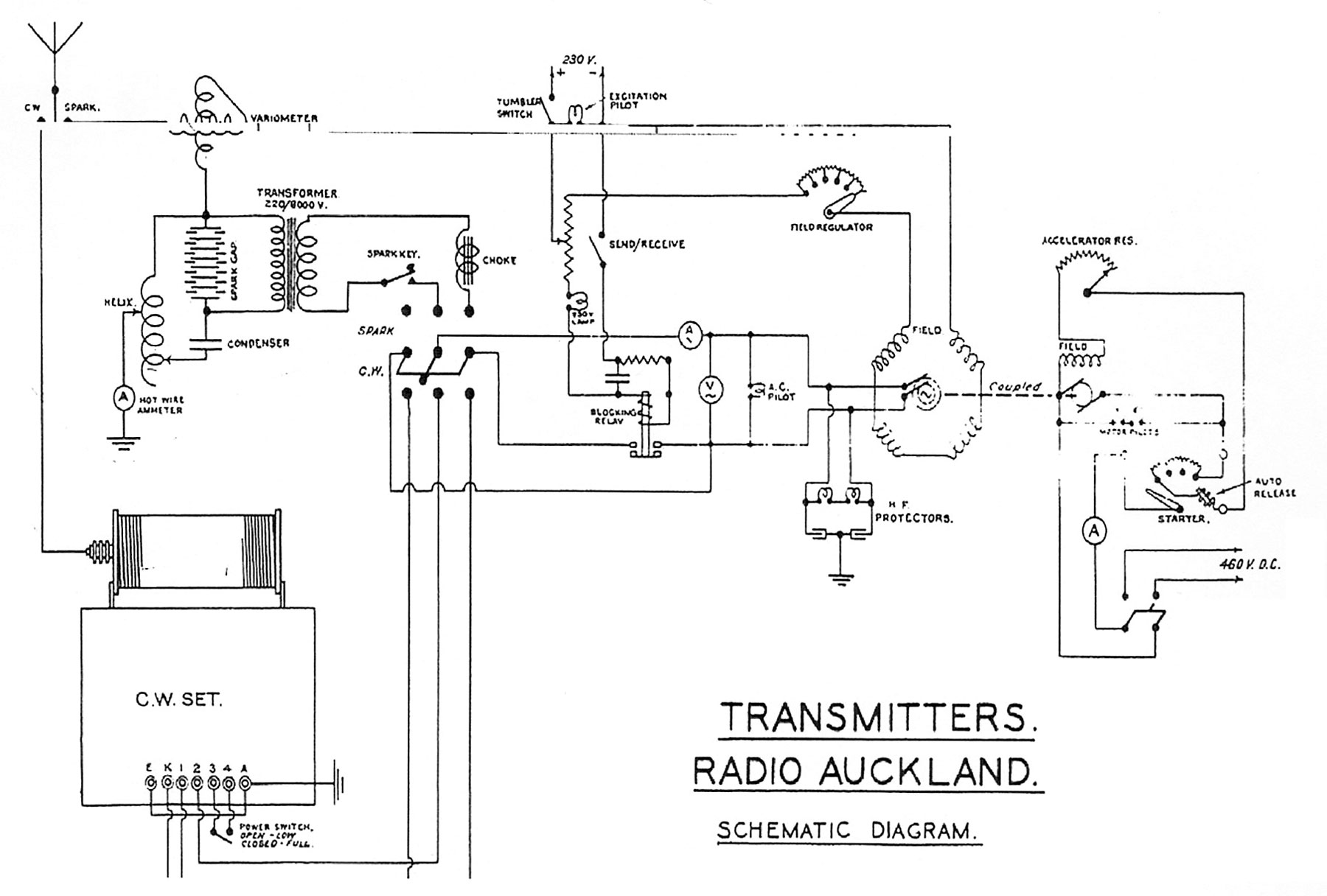 System for switching between spark and CW transmitters at Auckland Radio